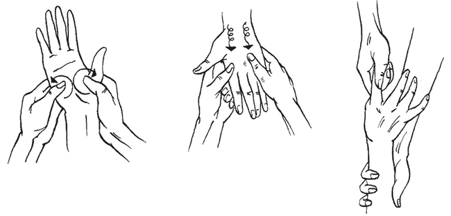 Аромотерапевтичний масаж рук