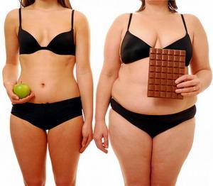 Результати дієти на місяць