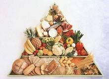 Основні принципи харчування на дієті при раку