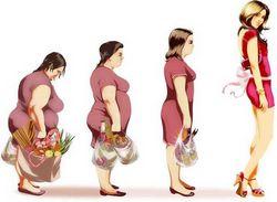 Ефективне схуднення для дітей