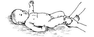 кільцеве розтирання ніг