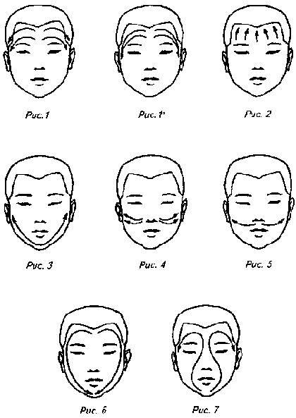 Схема проведення масажу