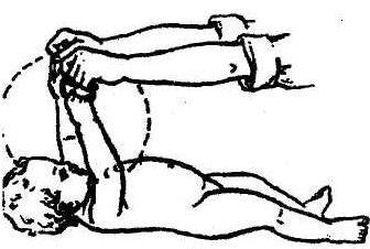 Кругові рухи руками