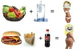 Правильна мотивація для схуднення