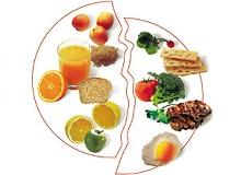Роздільне харчування - один з варіантів дієт для схуднення