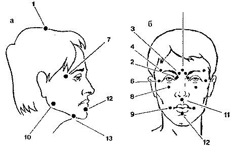 Точковий масаж обличчя